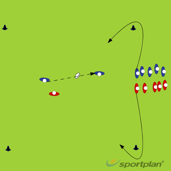 Decision making 2 v 1Rugby Drills Coaching