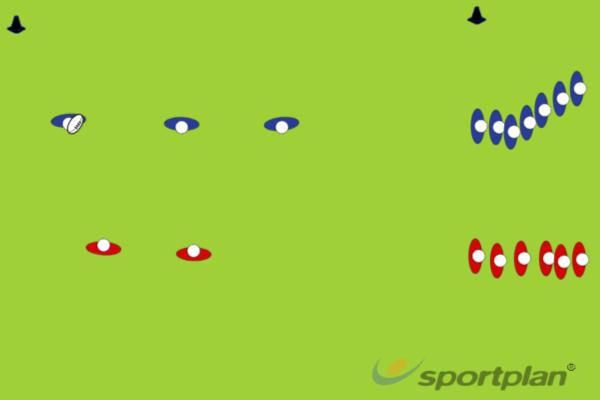 3 v 2Rugby Drills Coaching