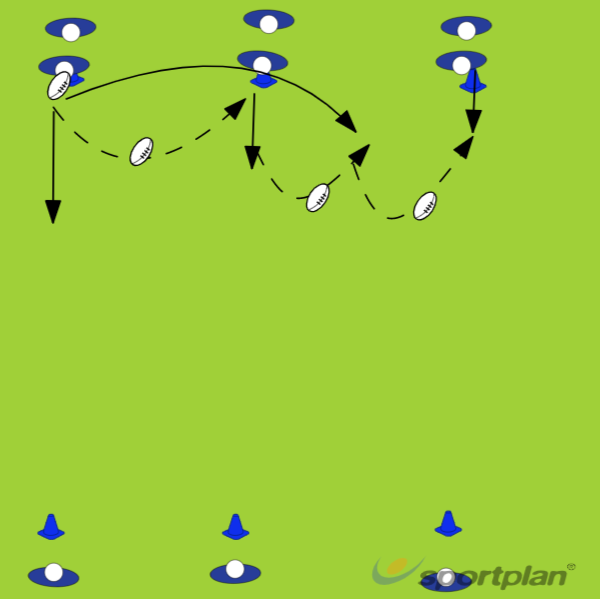 WrapRugby Drills Coaching