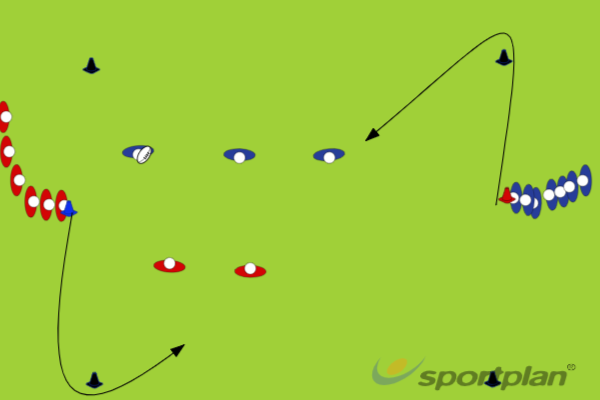 Copy of 3 v 2Rugby Drills Coaching