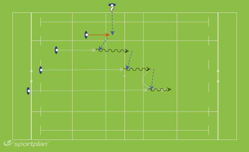 Saque de touche a línea con apoyoRugby Drills Coaching