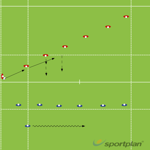 Sevens Attack-Defence DrillRugby Drills Coaching