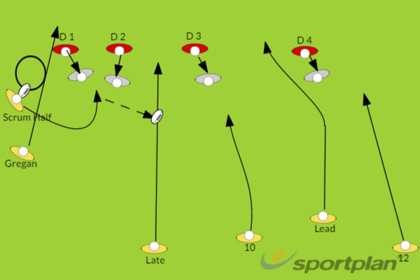 Copy of Autosave 15722367Rugby Drills Coaching