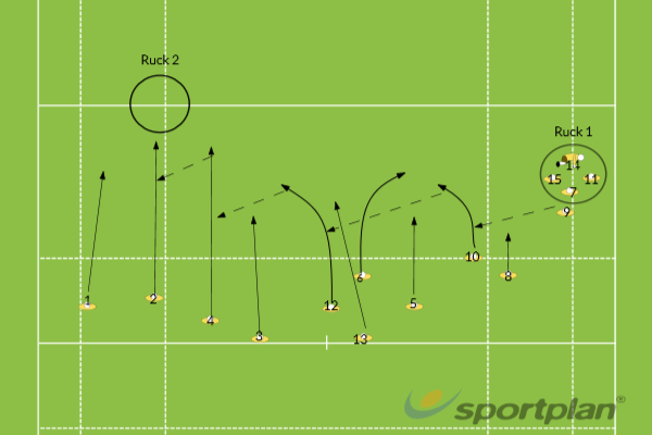 Copy of Copy of Copy of Autosave 26611493Rugby Drills Coaching