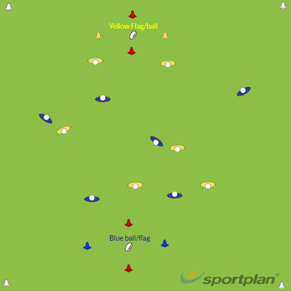 """Capture the """"flag""""Rugby Drills Coaching"""