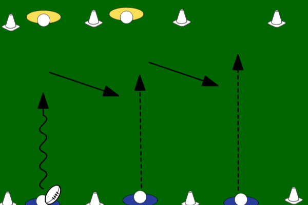 3 v 2PassingRugby Drills Coaching