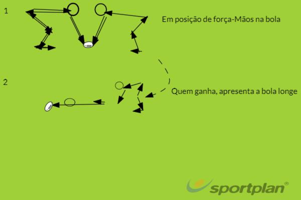1v1 disputa de bola no chão-posição de froçaRugby Drills Coaching