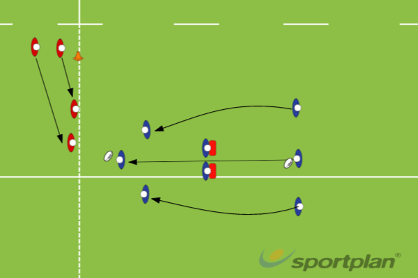 break the line, make a decisionContact SkillsRugby Drills Coaching