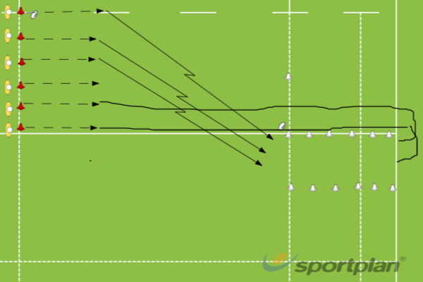Autosave 27094800Decision makingRugby Drills Coaching