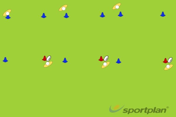 Foot Work DrillContact SkillsRugby Drills Coaching