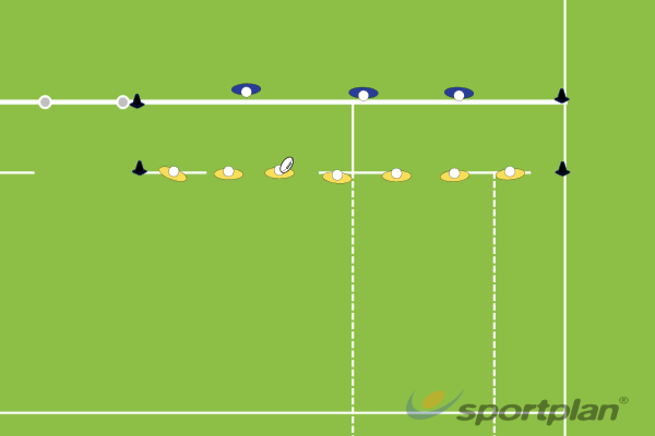 Goal Line AttackDecision makingRugby Drills Coaching