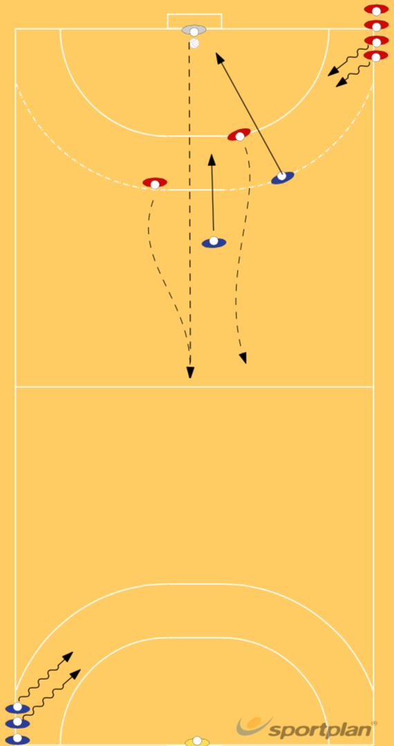 Counter Attack 2v2315 center shot when runningHandball Drills Coaching