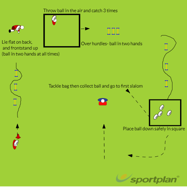 Two hand carry circuitRugby Drills Coaching
