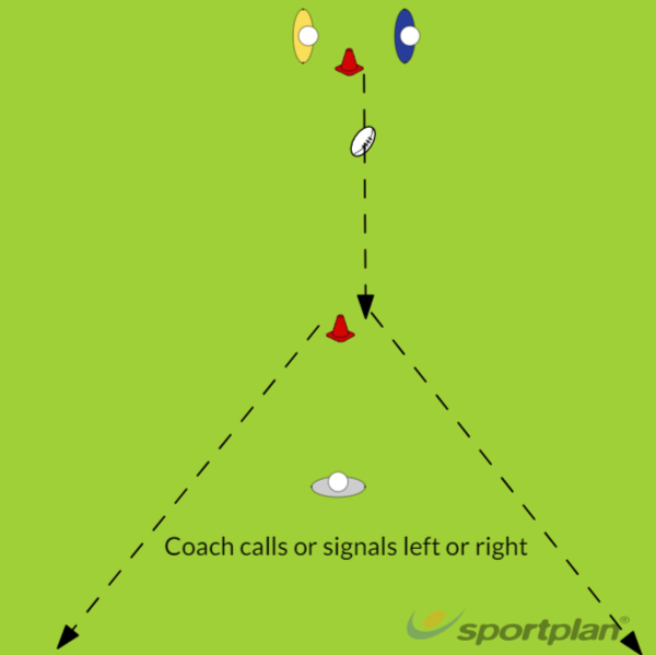 Sidestep and ChaseRugby Drills Coaching