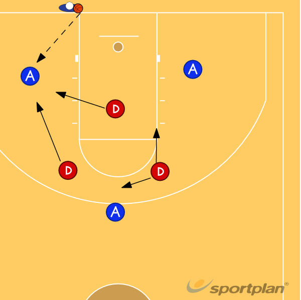 3 v 3 press breakerGamesBasketball Drills Coaching