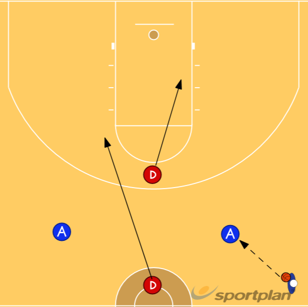 2 v 2 Fast Break DefenseDefenseBasketball Drills Coaching