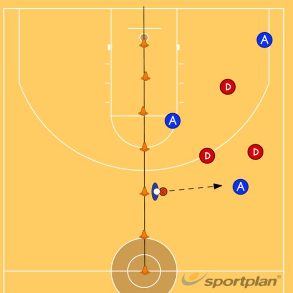 3 v 3 GameGamesBasketball Drills Coaching