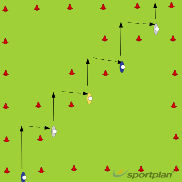 Carre Portail Passing 2Rugby Drills Coaching