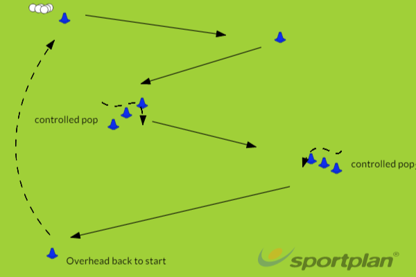 Arial and over head drillHockey Drills Coaching