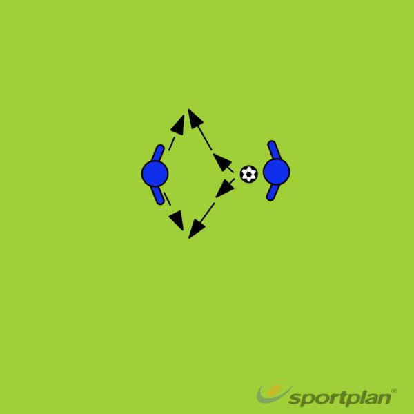 Pre Match Warm Up 2.8GoalkeepingFootball Drills Coaching