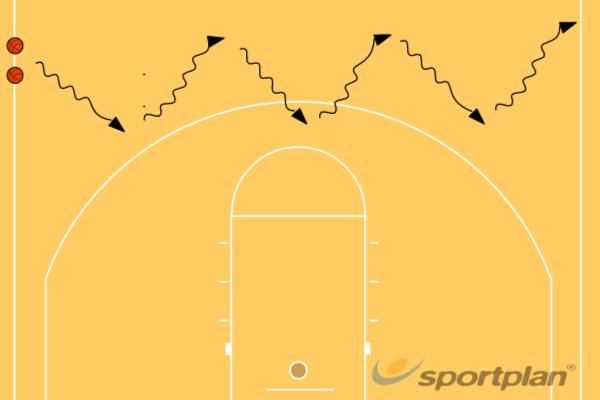 Two ball behind the back crossAdvanced Ball HandlingBasketball Drills Coaching