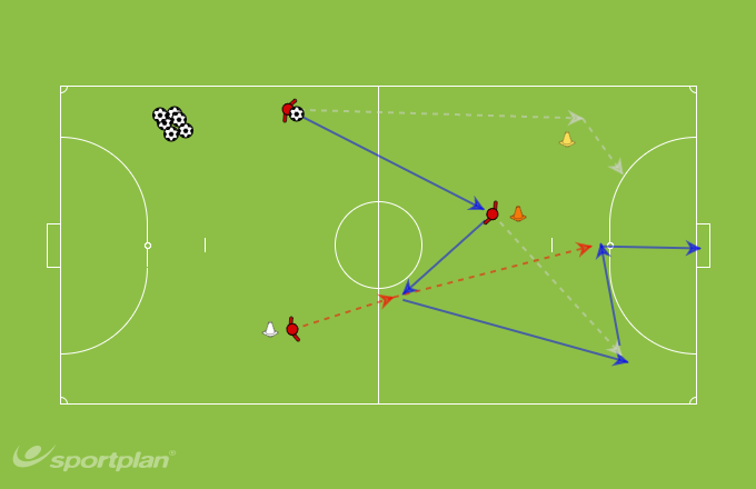 aggresive regular contact with one motion kick off finishingCo ordinationFootball Drills Coaching