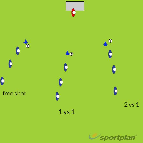 finishing 1v1 progression drill1 v 1 skillsFootball Drills Coaching