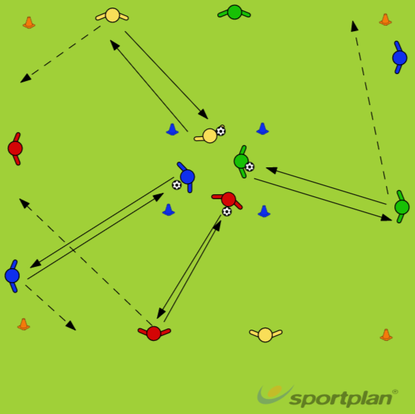Skill Progression - First Touch to go forwardPassing and ReceivingFootball Drills Coaching
