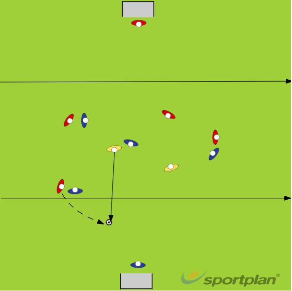 Skill Training - Killer Pass to Create a goal scoring opportunityPassing and ReceivingFootball Drills Coaching
