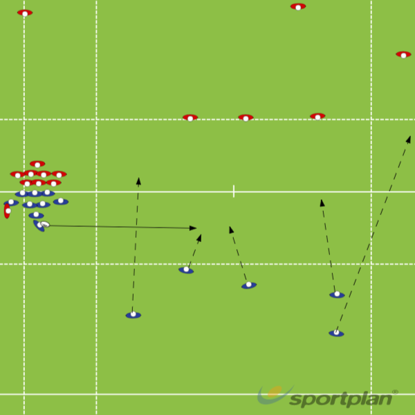 Simple Starter MoveRugby Drills Coaching