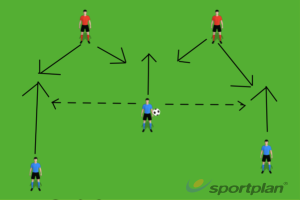 Running LinesRugby Drills Coaching