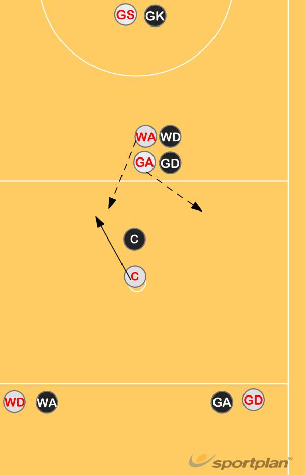 Centre pass (stack)AttackNetball Drills Coaching