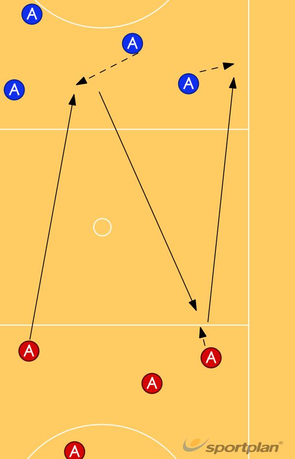 Autosave 3505358Netball Drills Coaching