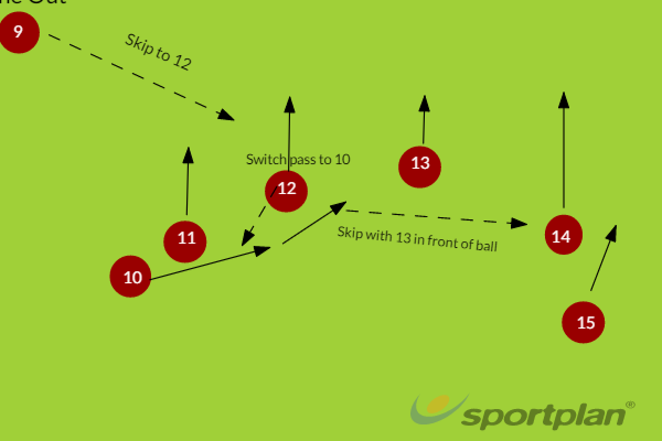 Line Out 1Rugby Drills Coaching