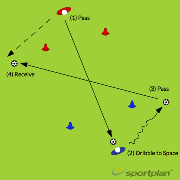 Moving to space passing and receivingPassing and ReceivingFootball Drills Coaching