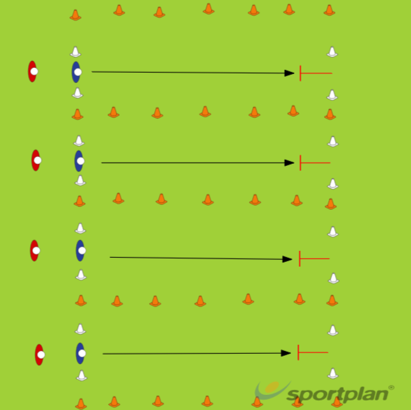 Fast Cars - Phase OneDefendingFootball Drills Coaching