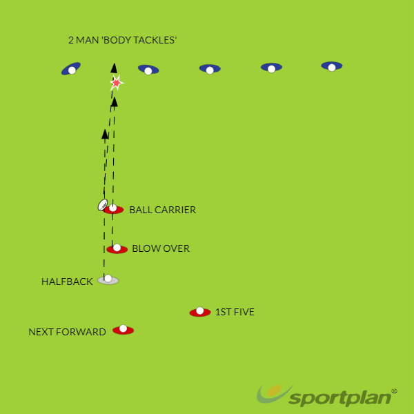 2 MAN BODY CHECKSPractices for JuniorsRugby Drills Coaching
