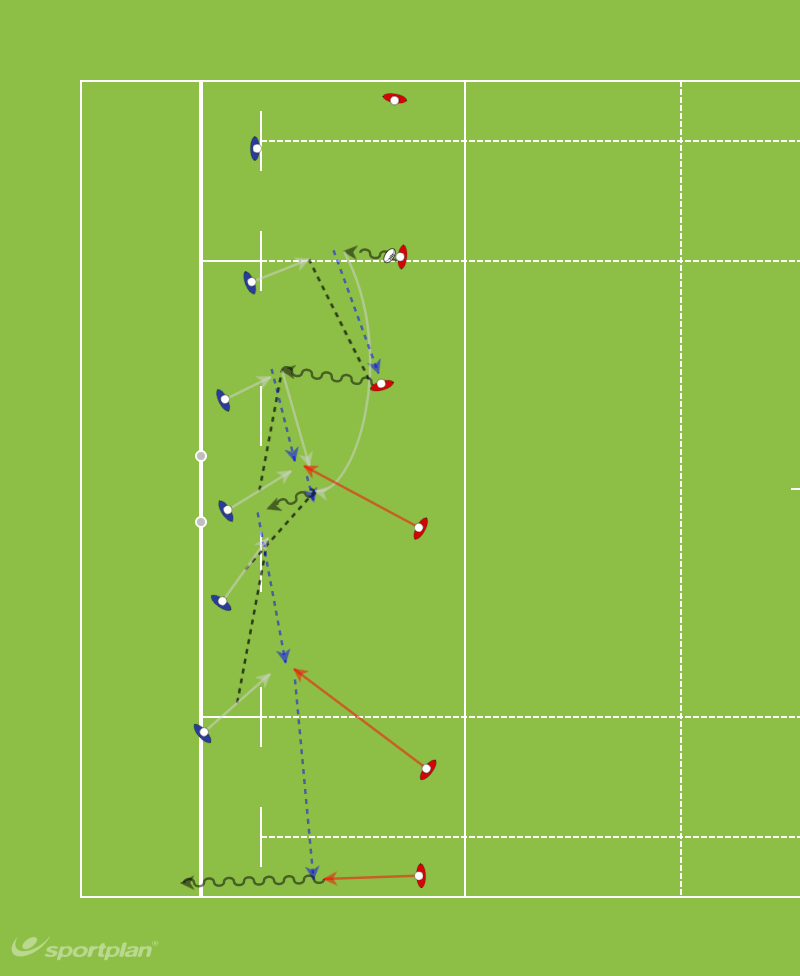 Zulu against shut down DMatch RelatedRugby Drills Coaching