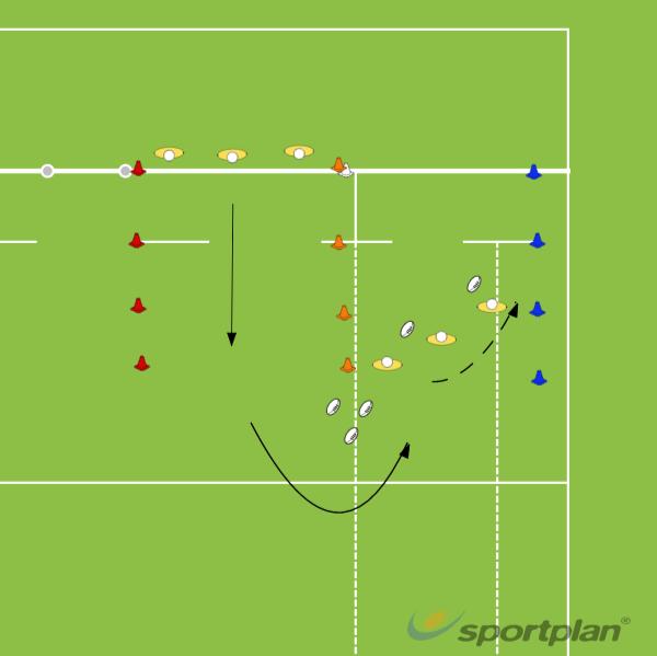 Dynamic warm up including basic ball handling skillsWarm UpRugby Drills Coaching