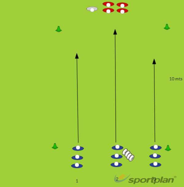 Toma de decisiones con bal�n y como apoyoRugby Drills Coaching