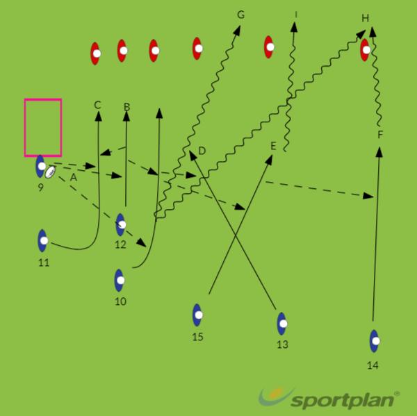 Movimiento único de backsMatch RelatedRugby Drills Coaching