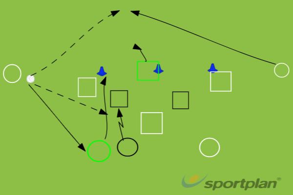 Wing ChasersHandball Drills Coaching