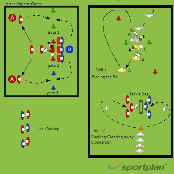 Session 1Rugby Drills Coaching