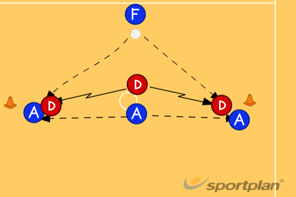 Stage 1 defending with feederNetball Drills Coaching