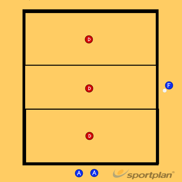 Running the GauntletGetting freeNetball Drills Coaching