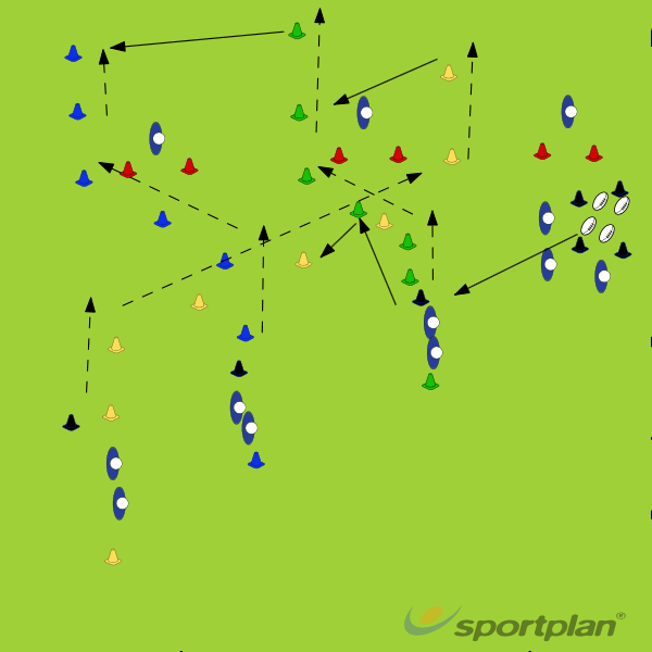 Autosave 24641061Rugby Drills Coaching