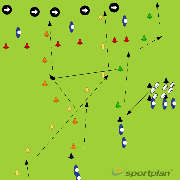 Autosave 92609155Rugby Drills Coaching