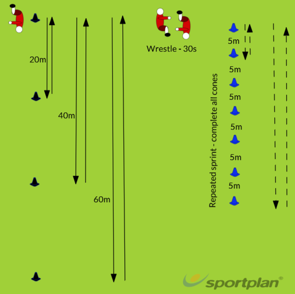 Fitness - aerobicRugby Drills Coaching