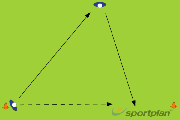 Passing and receiving: cutting / lead ballsHockey Drills Coaching