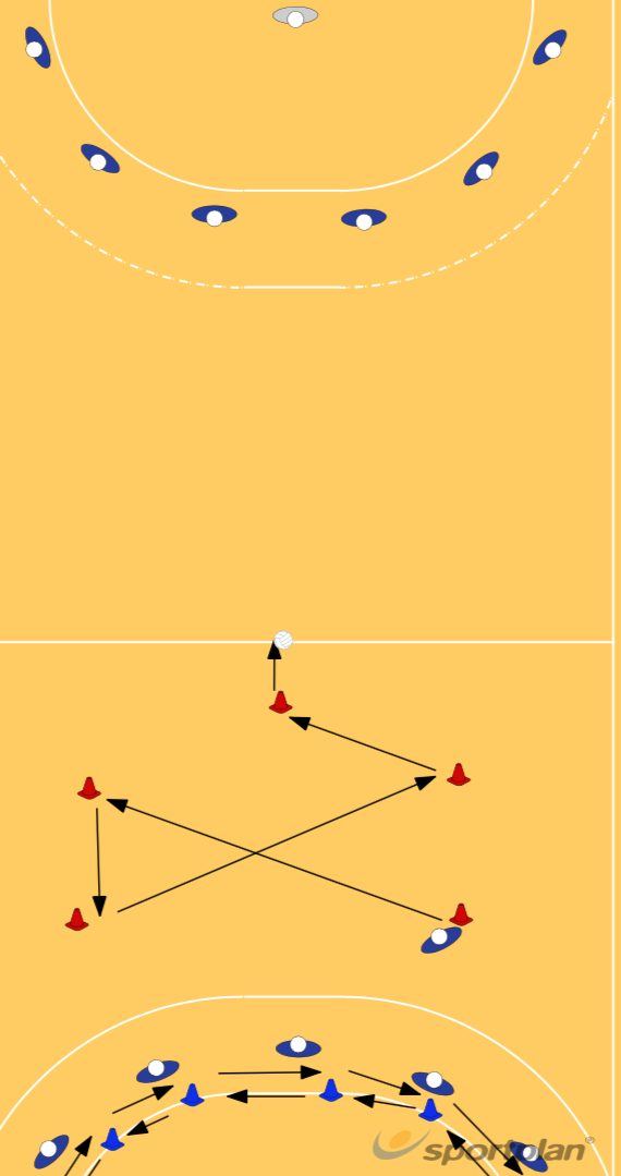 6:0 Defence structure and drillHandball Drills Coaching